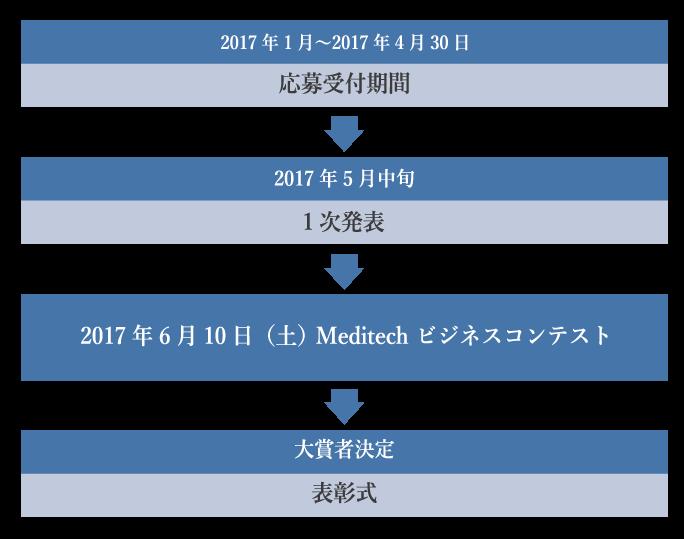 meditech_schedule